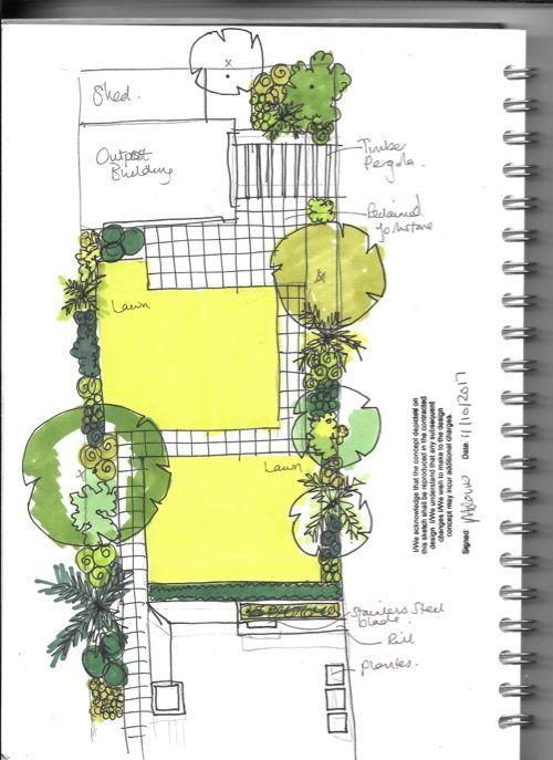tuinontwerp in de vorm van een schets